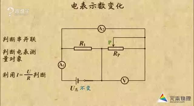 元本物理——欧姆定律的综合应用1