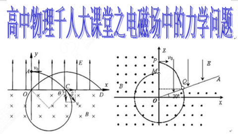 高中物理千人大课堂之电磁场中的力学问题