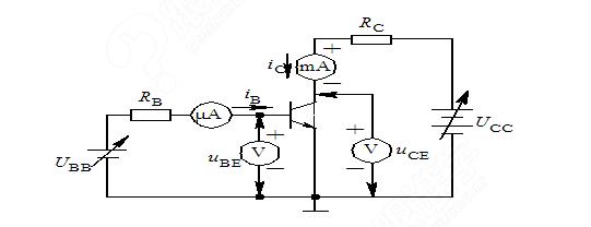 作用具有电流放大,电压放大,功率放大,开关 晶体管工作在放大状态的