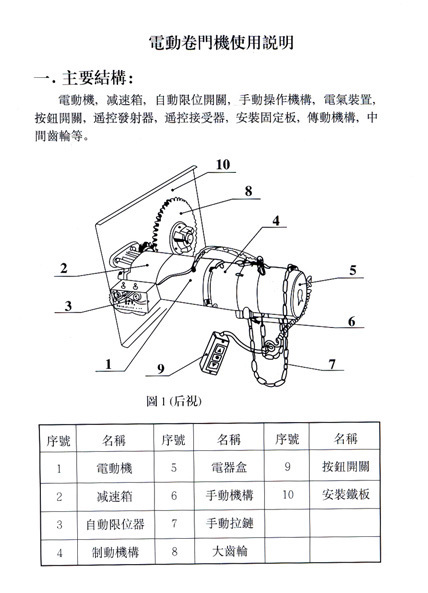 2卷帘门电机结构图:①电动机