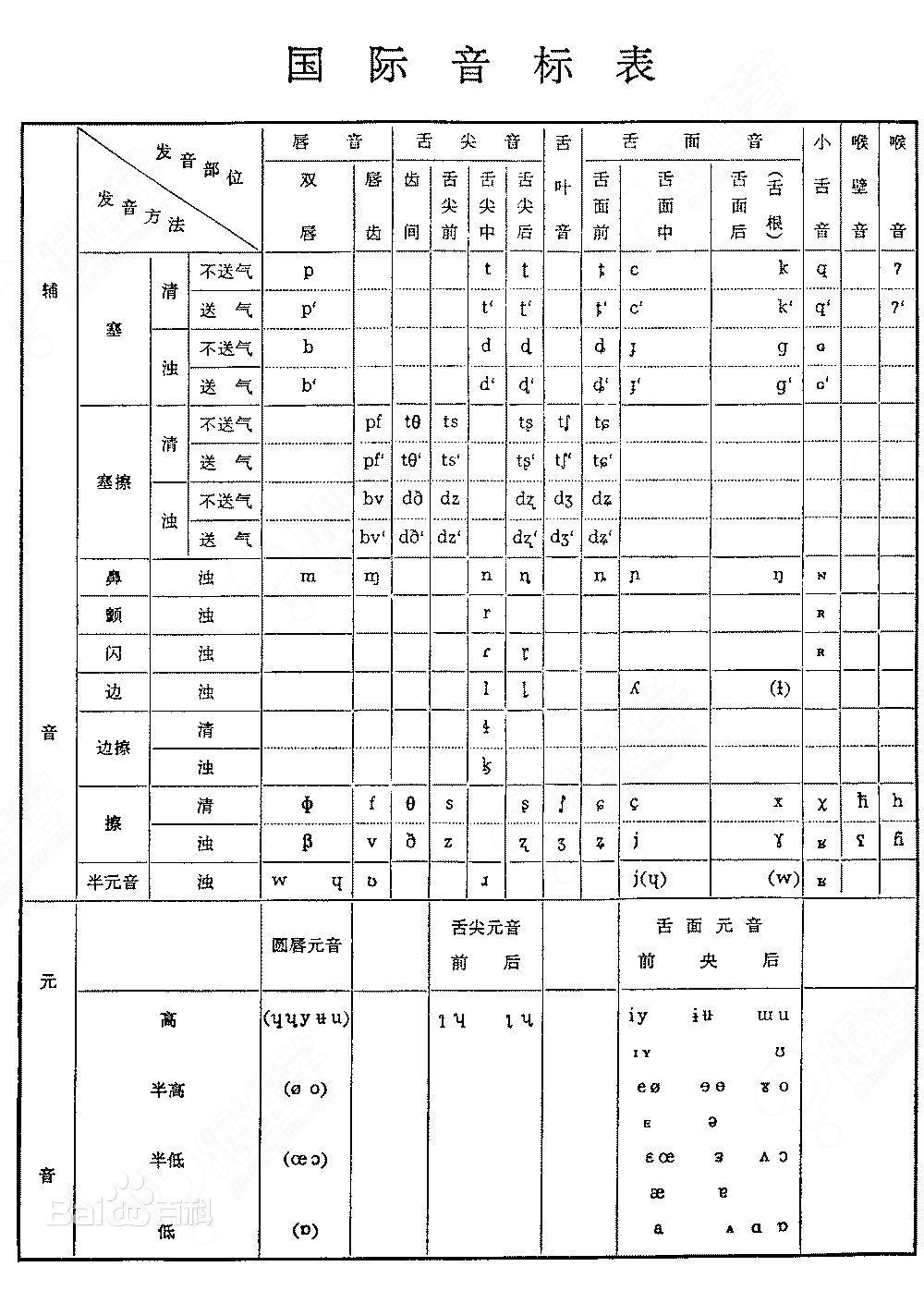 电路 电路图 电子 原理图 1000_1397 竖版 竖屏