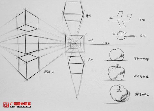 【新闻资讯】广州厘米画室:素描入门基础之透视