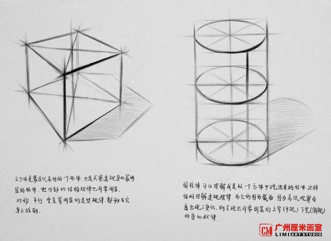 广州厘米画室 素描入门基础之透视图片