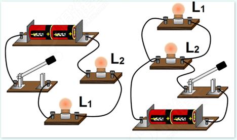 初中物理的主要内容是按照力学,热学,声学,光学,电学这几大部分展开的