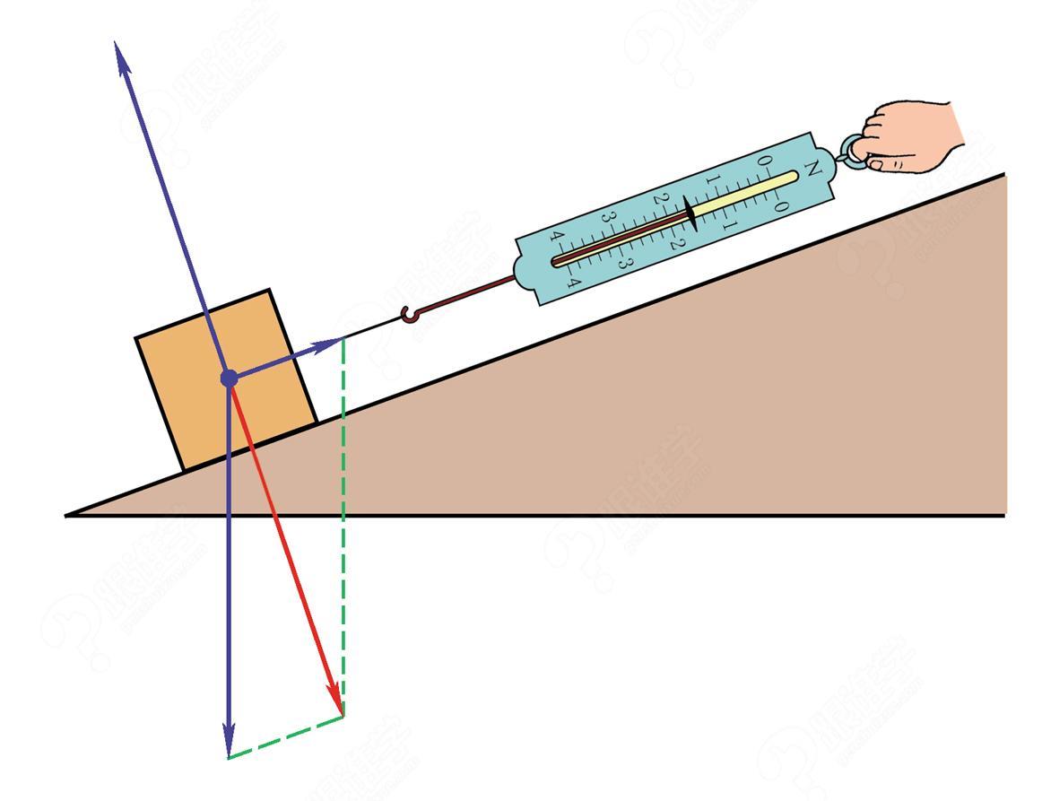 玩转初中物理力学第一讲