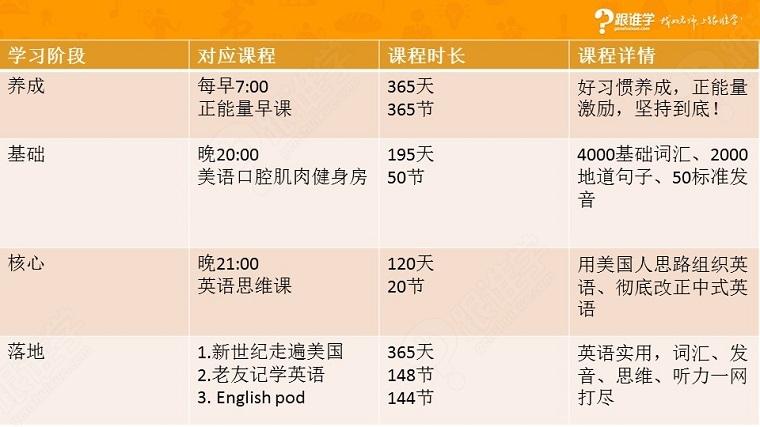 张存秋课程体系 3选2.jpg