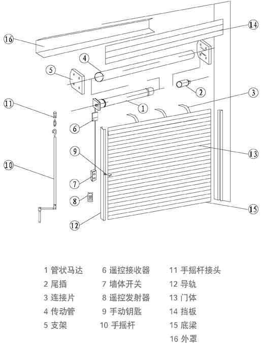 电动卷帘门内部结构图