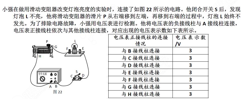 初三和中考物理重点难点,电路故障,伏安法,安阻法,伏阻法,等效替代法