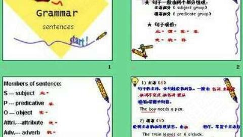 【免费】初中英语之分析句子结构解题法