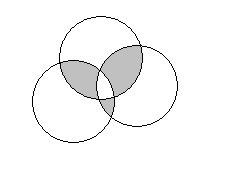 如图所示:灰色的地方各放一个球,中间白色的放四个,没有交集的地方放